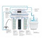 Фильтр обратного осмоса Ecosoft MO 650 с минерализатором